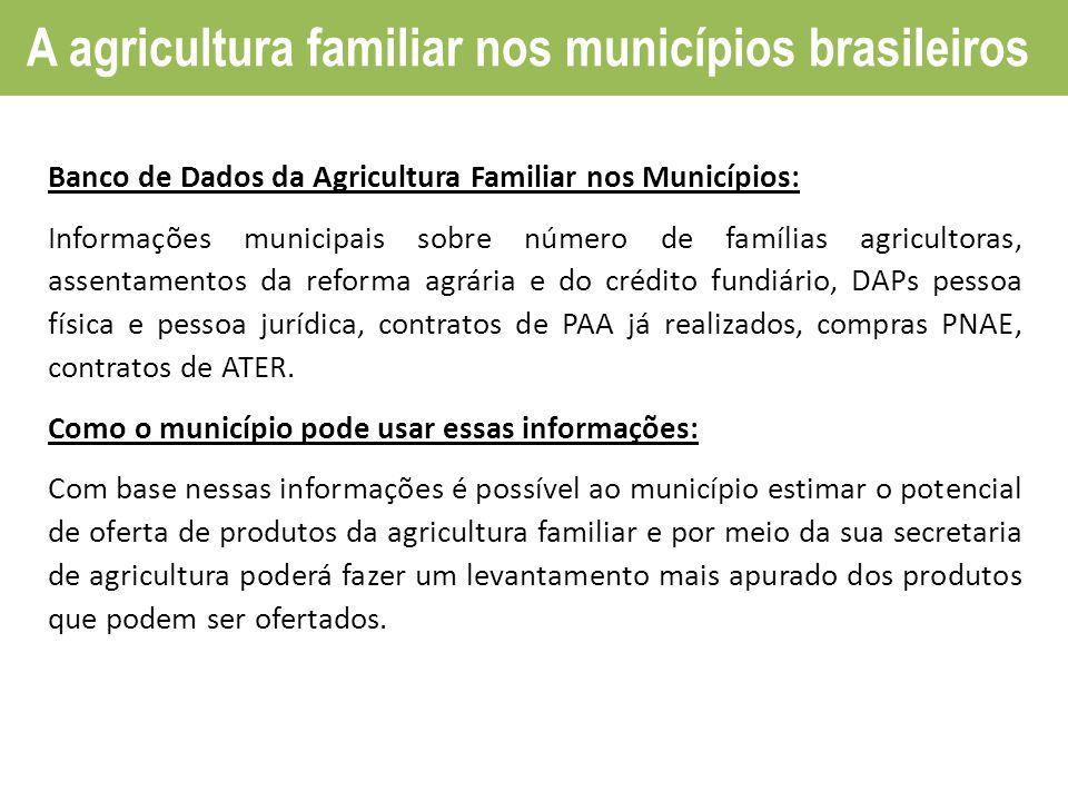 PAA Compra Institucional Banco de Dados da Agricultura Familiar nos Municípios: Informações municipais sobre número de famílias agricultoras, assentam