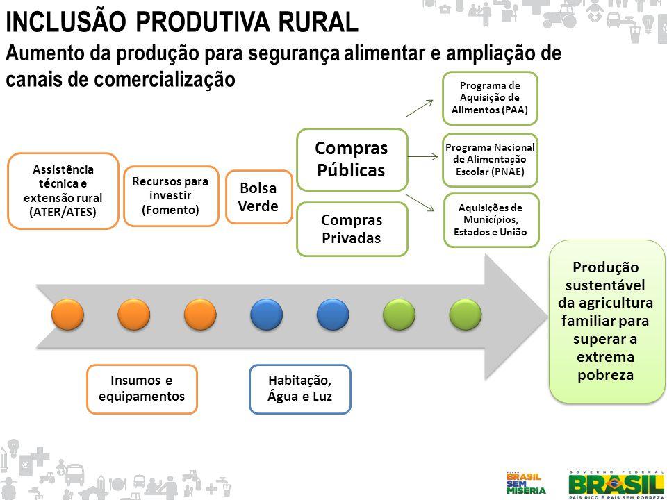 PAA Compra Institucional Programa de Aquisição de Alimentos – PAA: E-mail: paa@mds.gov.brpaa@mds.gov.br Telefone: (61) 3433-1202 Unidades de Apoio à Agricultura Familiar – UADAF E-mail: cgsal@mds.gov.brcgsal@mds.gov.br Telefone: (61) 3433-2090/1176/1122 http://www.mds.gov.br/segurancaalimentar Contatos e Orientações sobre os programas no MDS