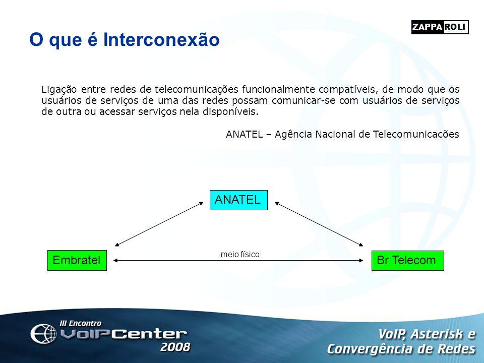 O que é Interconexão Ligação entre redes de telecomunicações funcionalmente compatíveis, de modo que os usuários de serviços de uma das redes possam c