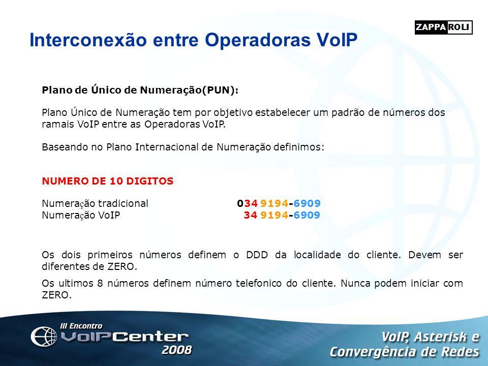Interconexão entre Operadoras VoIP Plano de Único de Numeração(PUN): Plano Único de Numeração tem por objetivo estabelecer um padrão de números dos ra