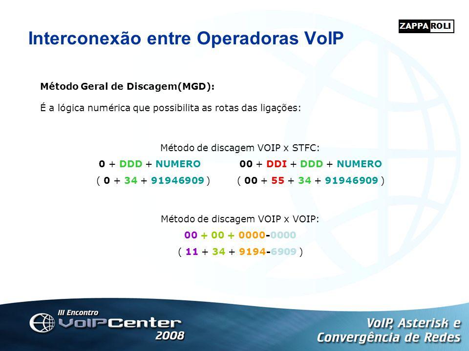 Interconexão entre Operadoras VoIP Método Geral de Discagem(MGD): É a lógica numérica que possibilita as rotas das ligações: Método de discagem VOIP x