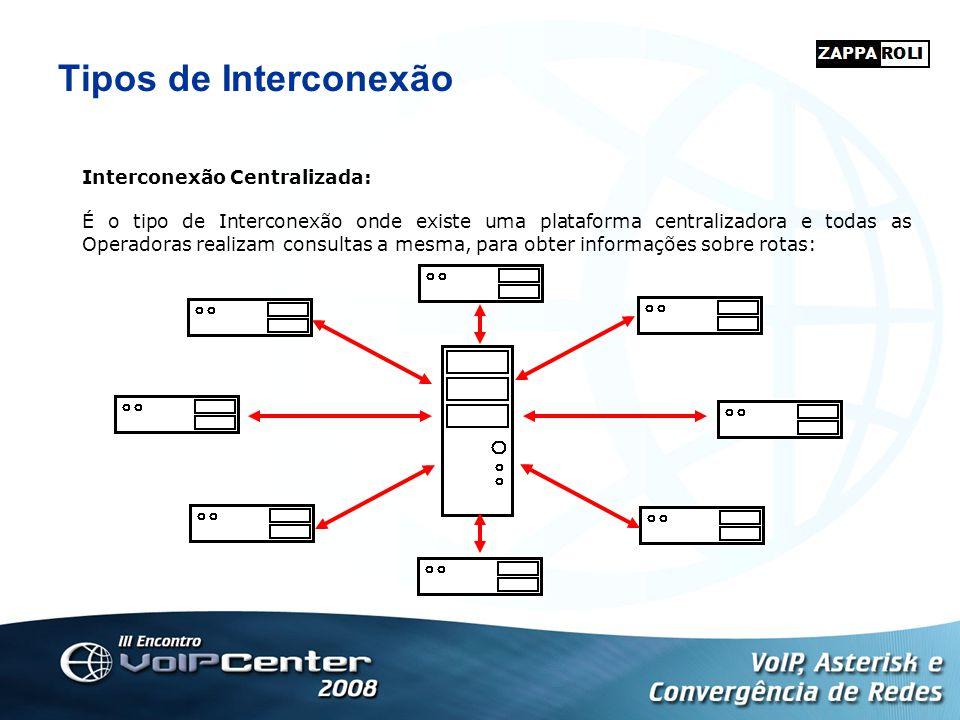 Tipos de Interconexão Interconexão Centralizada: É o tipo de Interconexão onde existe uma plataforma centralizadora e todas as Operadoras realizam con