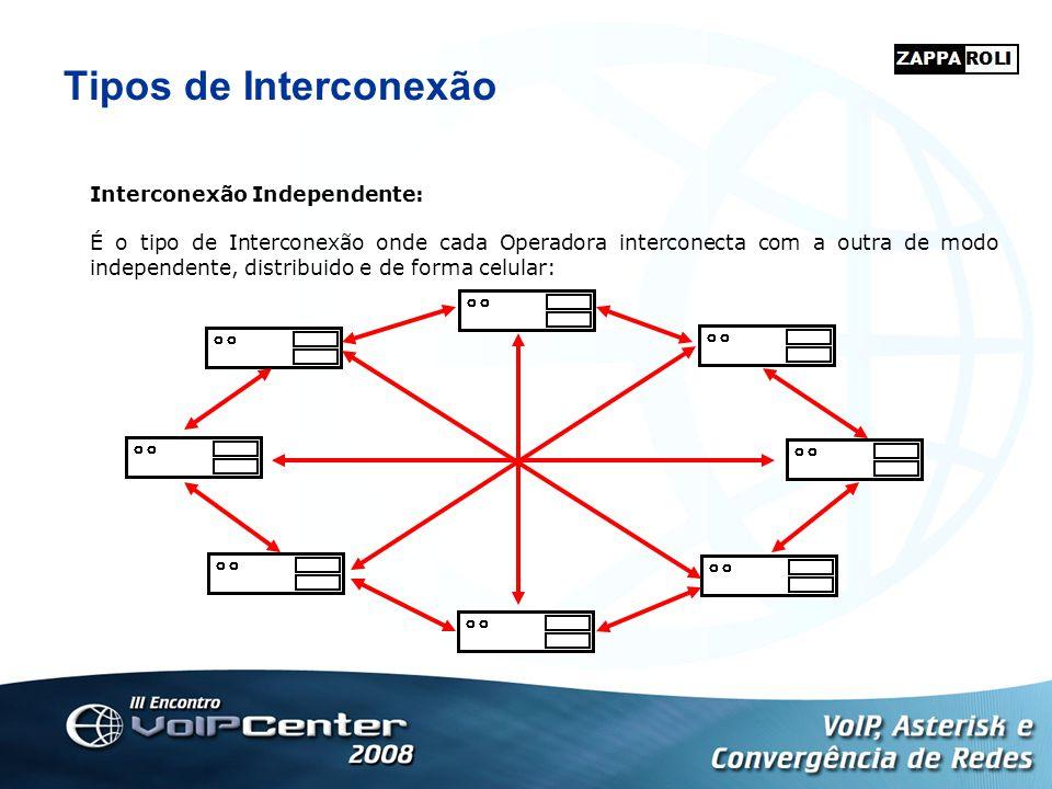 Tipos de Interconexão Interconexão Independente: É o tipo de Interconexão onde cada Operadora interconecta com a outra de modo independente, distribui