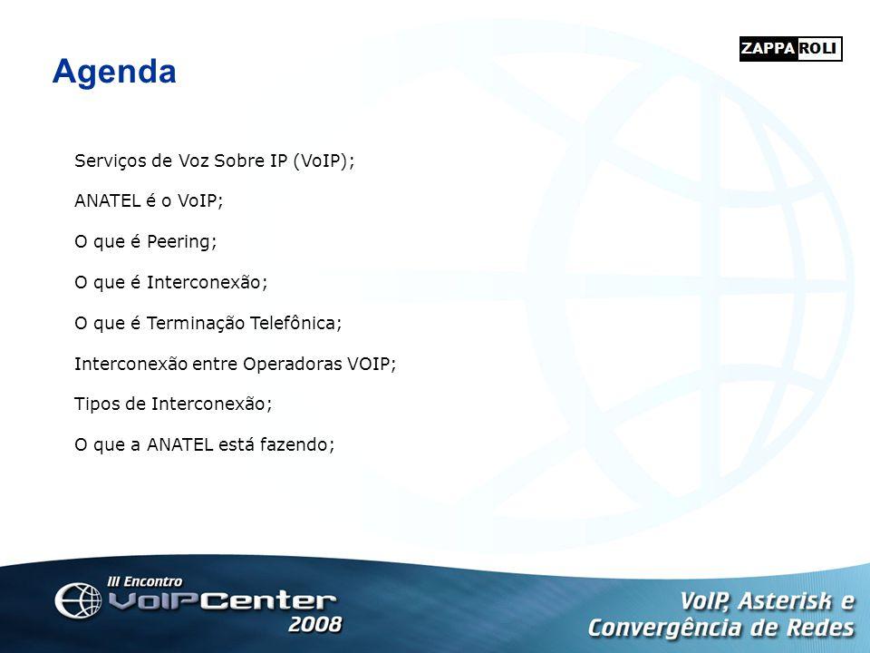 Agenda Serviços de Voz Sobre IP (VoIP); ANATEL é o VoIP; O que é Peering; O que é Interconexão; O que é Terminação Telefônica; Interconexão entre Oper