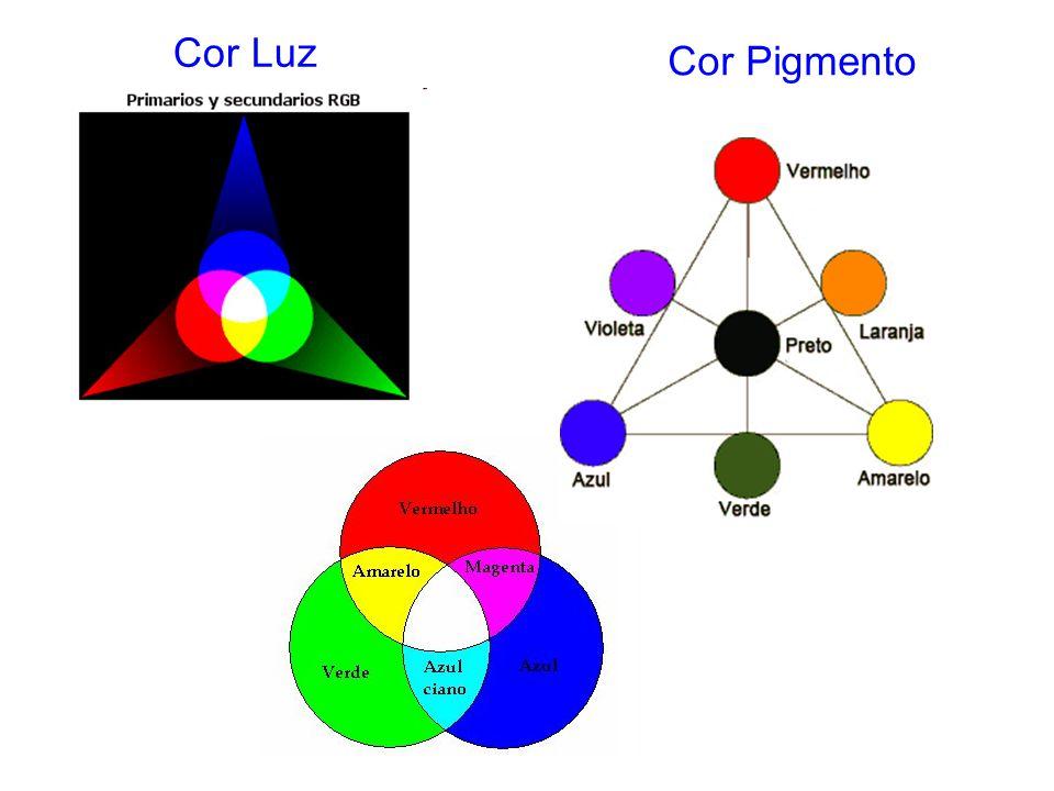PRINCIPAIS CORES Cores Primárias: O amarelo, o azul e o vermelho são cores primárias.
