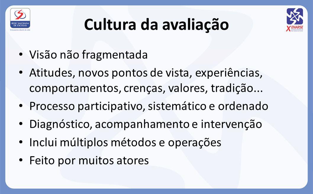 Visão não fragmentada Atitudes, novos pontos de vista, experiências, comportamentos, crenças, valores, tradição... Processo participativo, sistemático