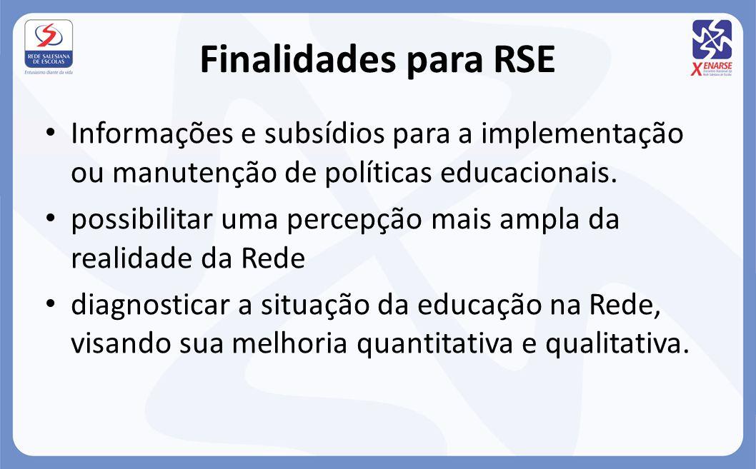 Finalidades para RSE Informações e subsídios para a implementação ou manutenção de políticas educacionais. possibilitar uma percepção mais ampla da re