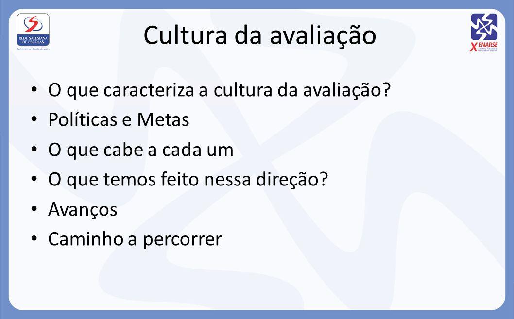 Cultura da avaliação O que caracteriza a cultura da avaliação? Políticas e Metas O que cabe a cada um O que temos feito nessa direção? Avanços Caminho