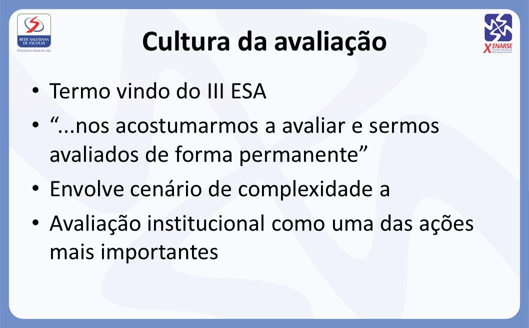 """Cultura da avaliação Termo vindo do III ESA """"...nos acostumarmos a avaliar e sermos avaliados de forma permanente"""" Envolve cenário de complexidade a A"""