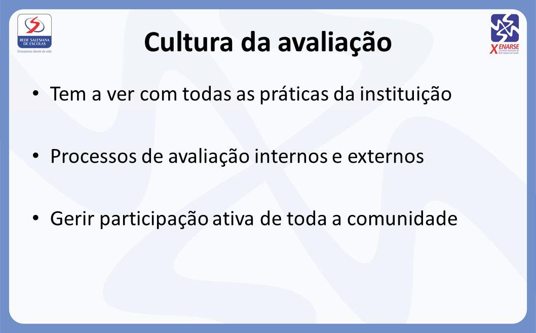Cultura da avaliação Tem a ver com todas as práticas da instituição Processos de avaliação internos e externos Gerir participação ativa de toda a comu