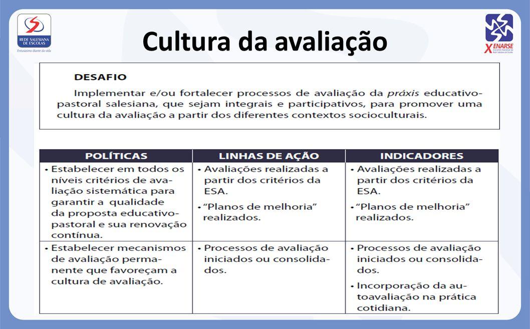 Cultura da avaliação