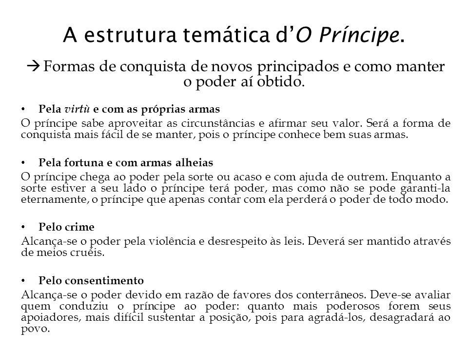 A estrutura temática d'O Príncipe.  Formas de conquista de novos principados e como manter o poder aí obtido. Pela virtù e com as próprias armas O pr