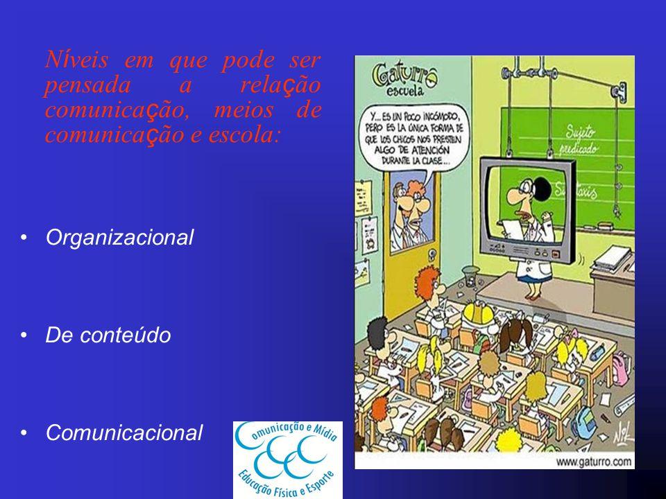 N í veis em que pode ser pensada a rela ç ão comunica ç ão, meios de comunica ç ão e escola: Organizacional De conteúdo Comunicacional