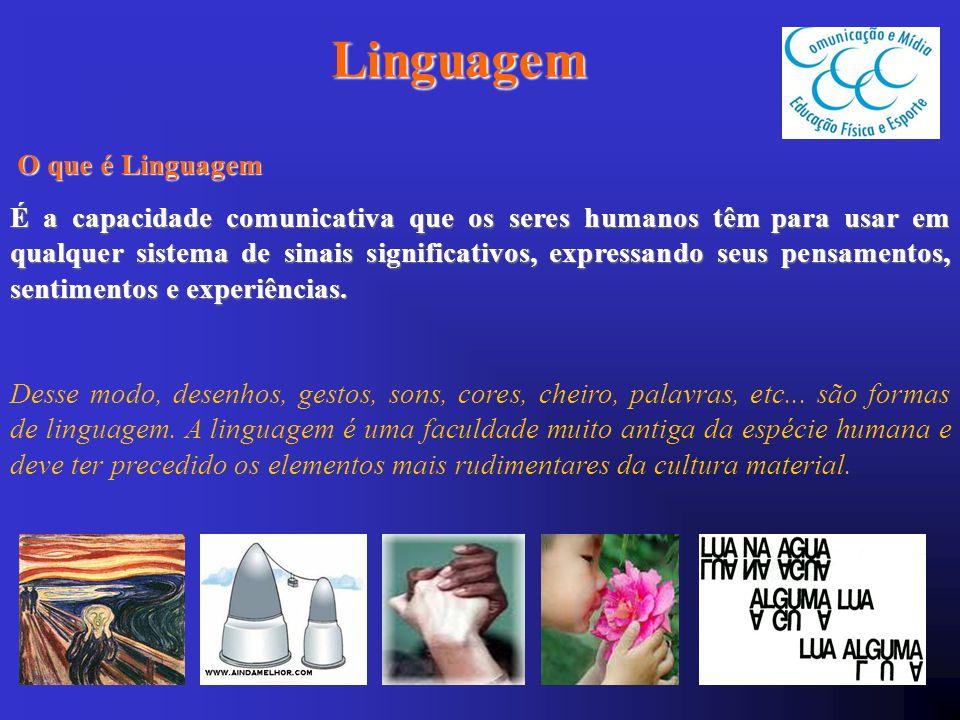 O que é Linguagem É a capacidade comunicativa que os seres humanos têm têm para usar em qualquer sistema de sinais significativos, expressando seus pe