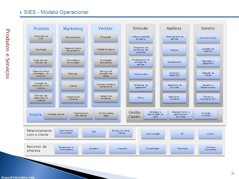 Ampsoft Informática Ltda SIES - Modelo Operacional Sinistro Apólices Marketing Posicionamento Desenvolvimento de campanha Publicidade e comunicação Pe