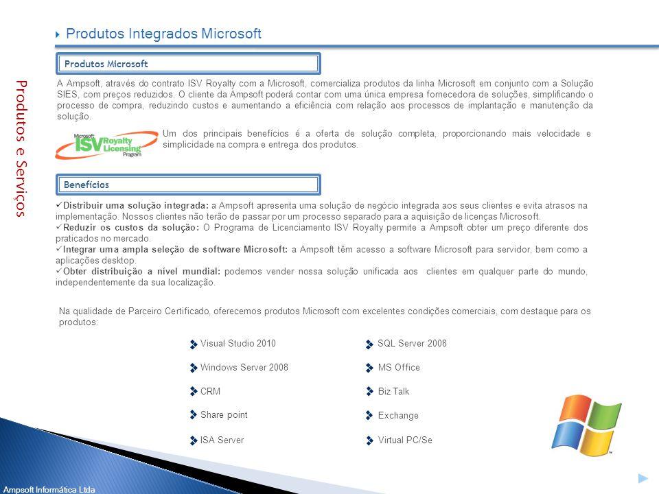Ampsoft Informática Ltda A Ampsoft, através do contrato ISV Royalty com a Microsoft, comercializa produtos da linha Microsoft em conjunto com a Soluçã