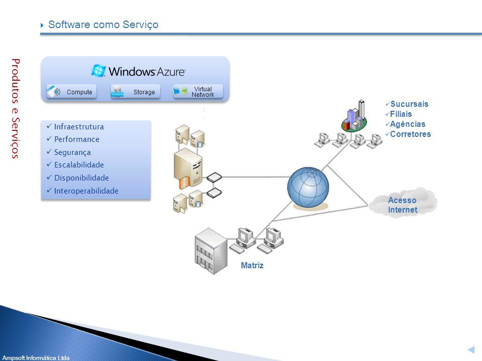 Ampsoft Informática Ltda Matriz Sucursais Filiais Agências Corretores Acesso Internet Software como Serviço Produtos e Serviços Virtual Network Comput