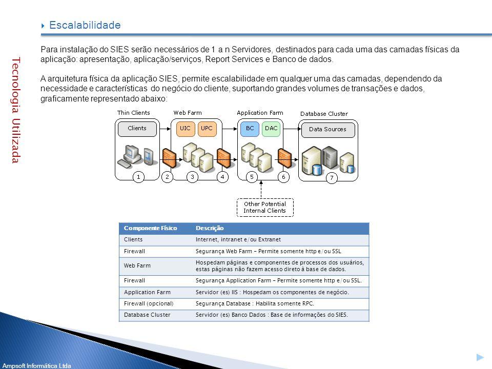 Ampsoft Informática Ltda Para instalação do SIES serão necessários de 1 a n Servidores, destinados para cada uma das camadas físicas da aplicação: apr