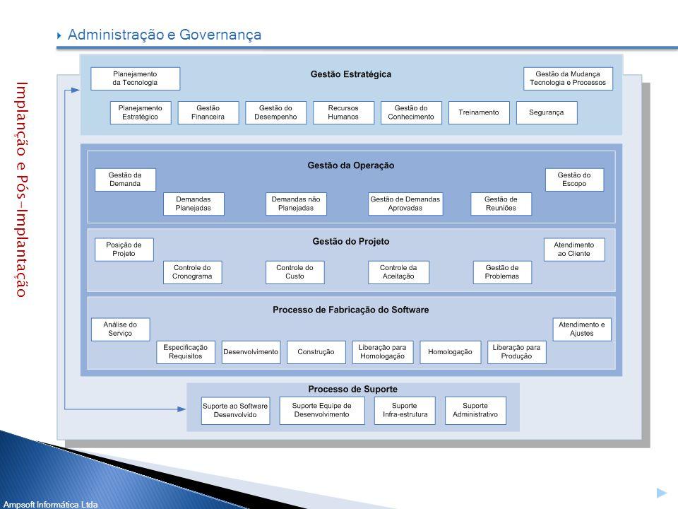Ampsoft Informática Ltda Administração e Governança Implanção e Pós-Implantação