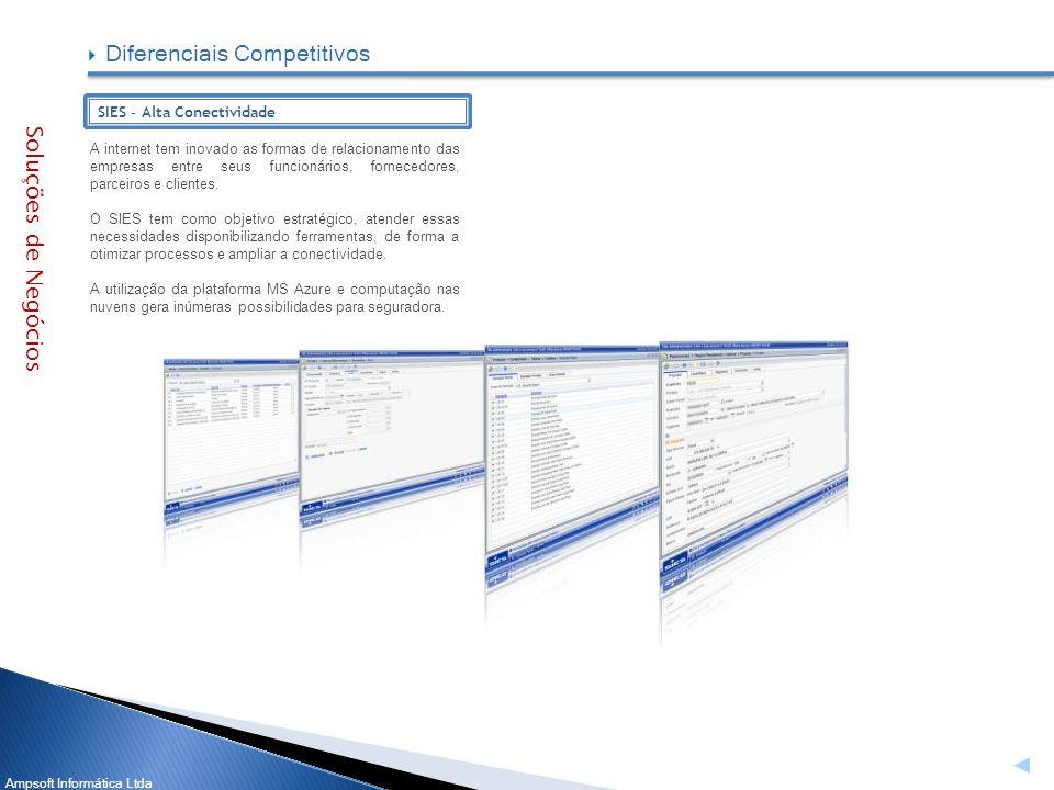 Ampsoft Informática Ltda A internet tem inovado as formas de relacionamento das empresas entre seus funcionários, fornecedores, parceiros e clientes.