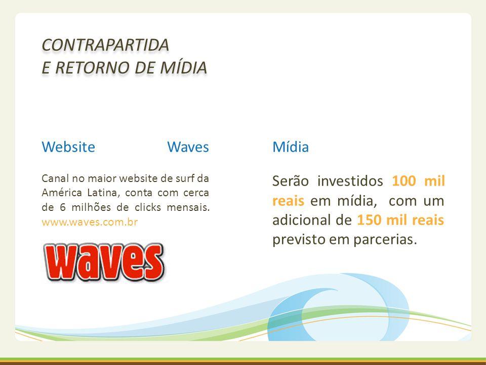 Website Waves Canal no maior website de surf da América Latina, conta com cerca de 6 milhões de clicks mensais. www.waves.com.br CONTRAPARTIDA E RETOR