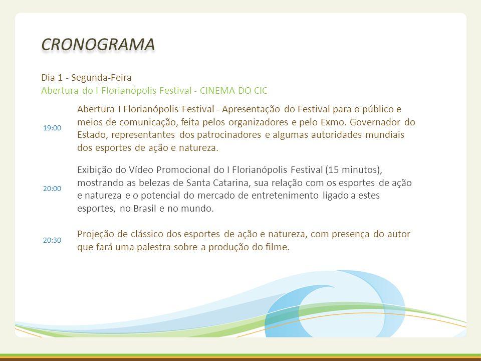 CRONOGRAMA Dia 1 - Segunda-Feira Abertura do I Florianópolis Festival - CINEMA DO CIC Abertura I Florianópolis Festival - Apresentação do Festival par