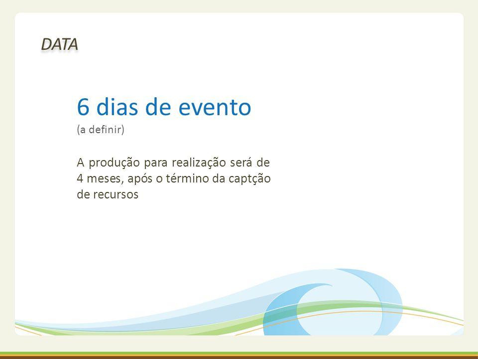 6 dias de evento (a definir) A produção para realização será de 4 meses, após o término da captção de recursos DATA