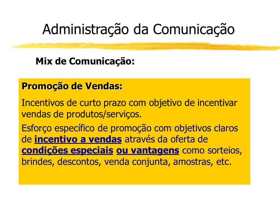 Administração da Comunicação Mix de Comunicação: Promoção de Vendas: Incentivos de curto prazo com objetivo de incentivar vendas de produtos/serviços.