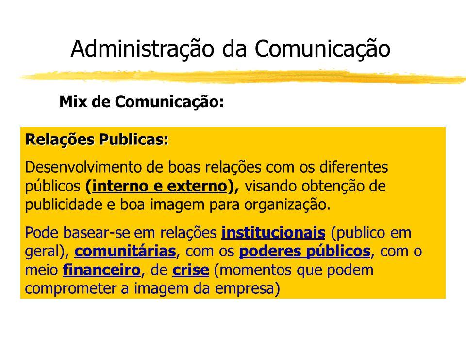Administração da Comunicação Mix de Comunicação: Relações Publicas: Desenvolvimento de boas relações com os diferentes públicos (interno e externo), v