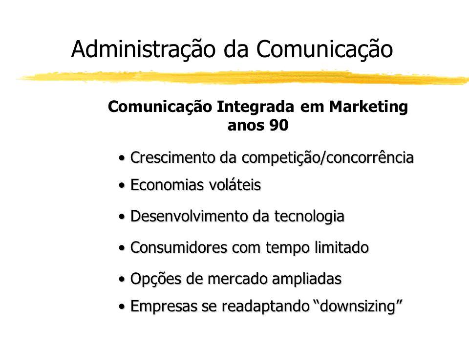 Administração da Comunicação Comunicação Integrada em Marketing anos 90 Crescimento da competição/concorrência Crescimento da competição/concorrência