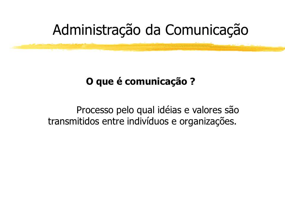 Administração da Comunicação Processo pelo qual idéias e valores são transmitidos entre indivíduos e organizações. O que é comunicação ?