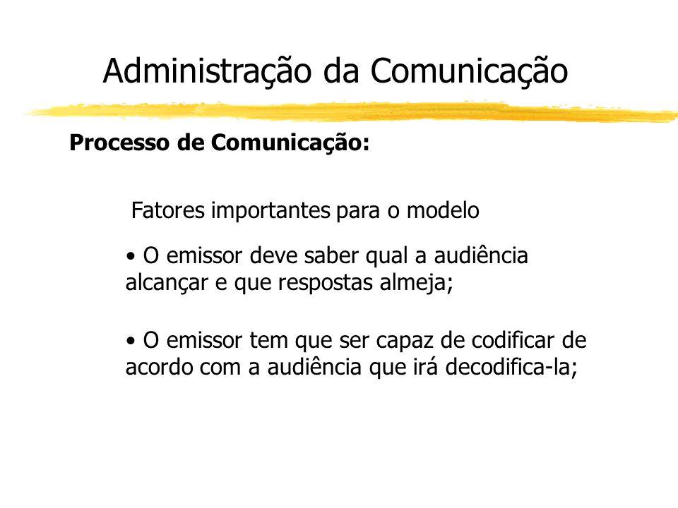 Administração da Comunicação Processo de Comunicação: Fatores importantes para o modelo O emissor deve saber qual a audiência alcançar e que respostas