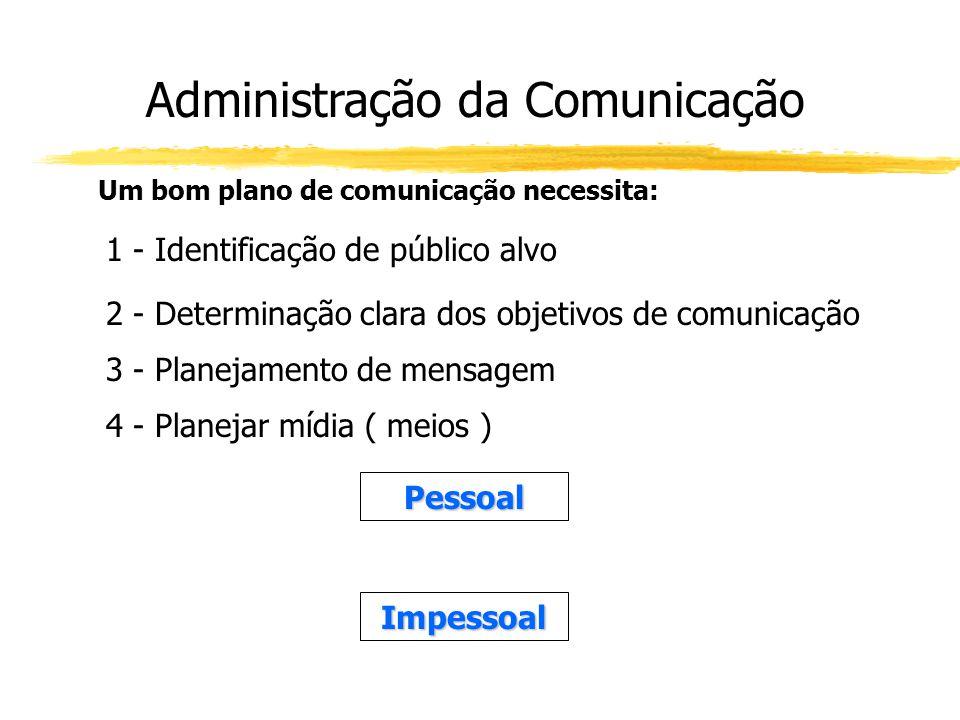 Administração da Comunicação Um bom plano de comunicação necessita: 1 - Identificação de público alvo 2 - Determinação clara dos objetivos de comunica
