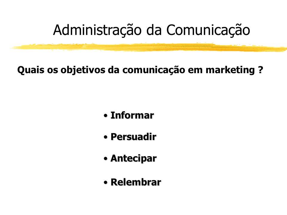 Administração da Comunicação Quais os objetivos da comunicação em marketing ? Informar Informar Persuadir Persuadir Antecipar Antecipar Relembrar Rele