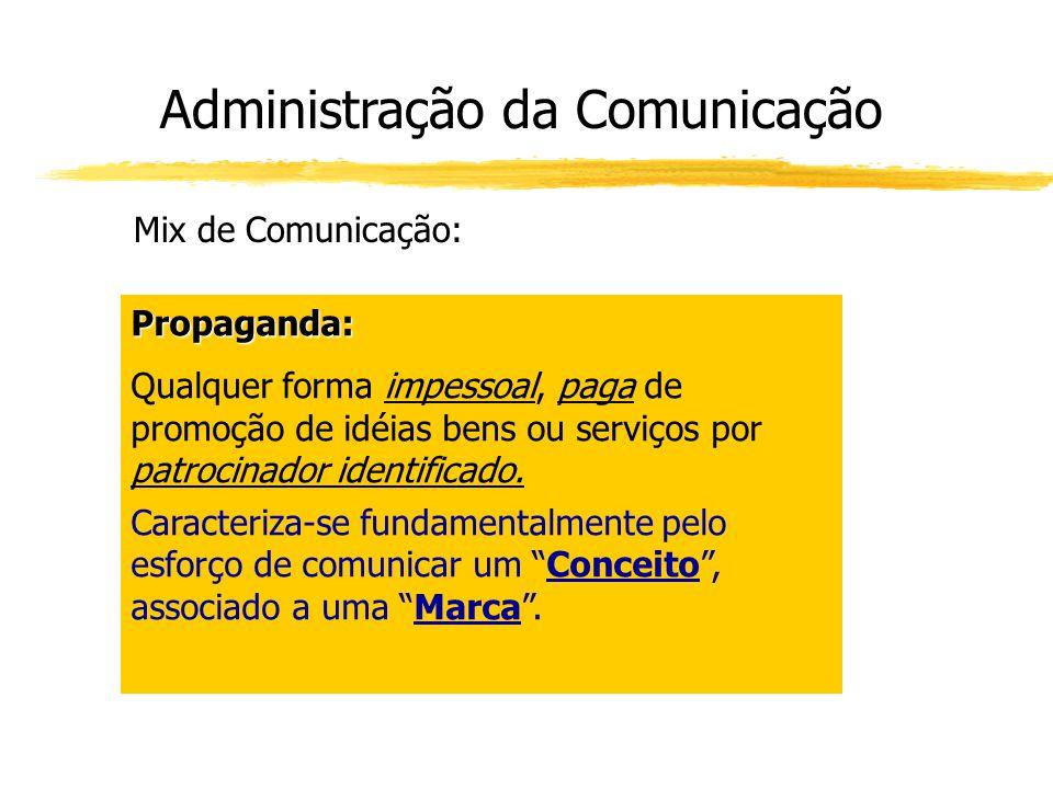 Administração da Comunicação Mix de Comunicação: Propaganda: Qualquer forma impessoal, paga de promoção de idéias bens ou serviços por patrocinador id