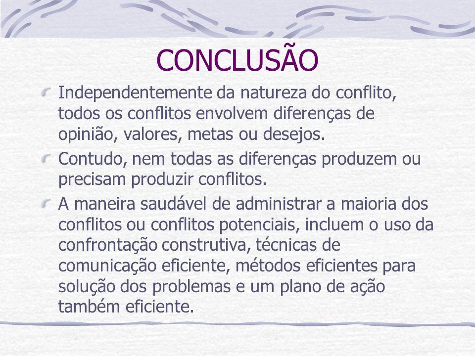 CONCLUSÃO Independentemente da natureza do conflito, todos os conflitos envolvem diferenças de opinião, valores, metas ou desejos. Contudo, nem todas