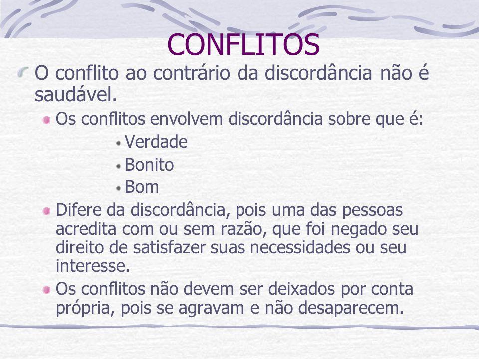 CONFLITOS O conflito ao contrário da discordância não é saudável. Os conflitos envolvem discordância sobre que é: Verdade Bonito Bom Difere da discord
