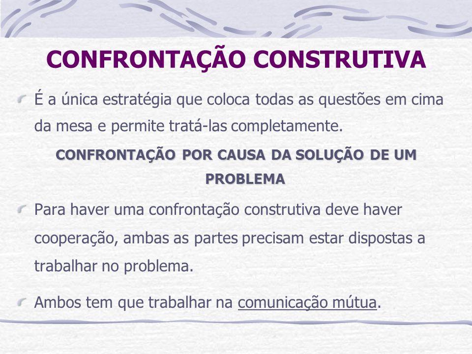 CONFRONTAÇÃO CONSTRUTIVA É a única estratégia que coloca todas as questões em cima da mesa e permite tratá-las completamente. CONFRONTAÇÃO POR CAUSA D
