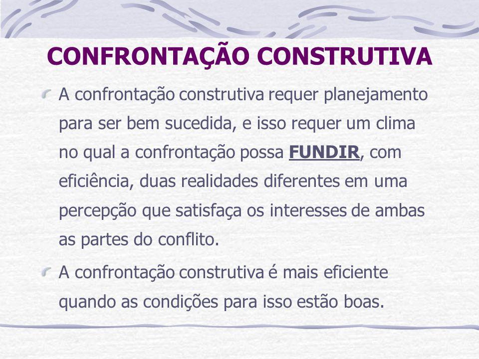 CONFRONTAÇÃO CONSTRUTIVA A confrontação construtiva requer planejamento para ser bem sucedida, e isso requer um clima no qual a confrontação possa FUN