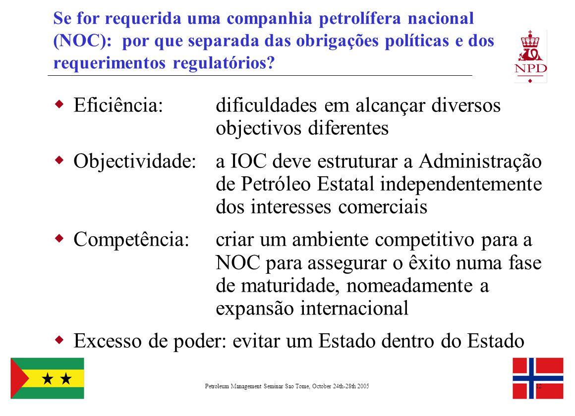 Petroleum Management Seminar Sao Tome, October 24th-28th 200512 Se for requerida uma companhia petrolífera nacional (NOC): por que separada das obrigações políticas e dos requerimentos regulatórios.