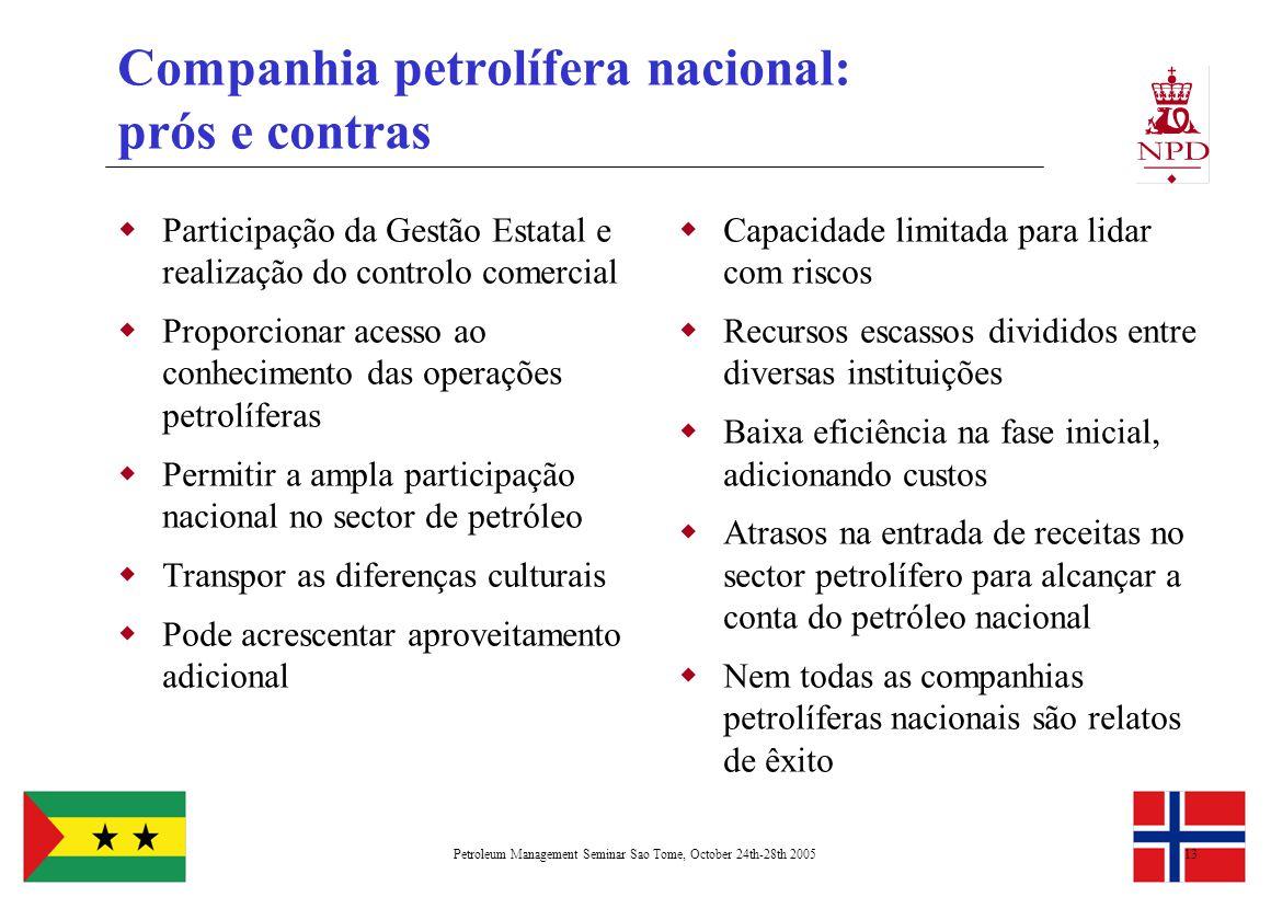 Petroleum Management Seminar Sao Tome, October 24th-28th 200513 Companhia petrolífera nacional: prós e contras  Participação da Gestão Estatal e real