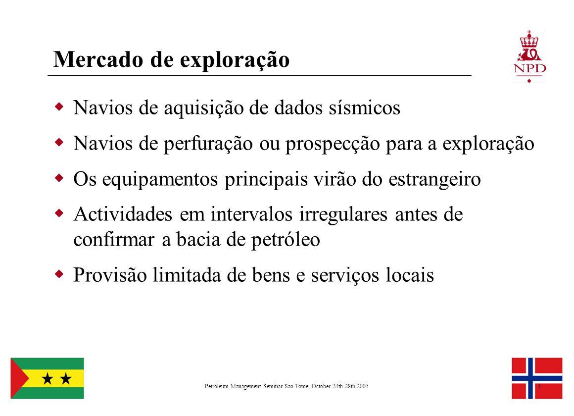 Petroleum Management Seminar Sao Tome, October 24th-28th 20054 Mercado de exploração  Navios de aquisição de dados sísmicos  Navios de perfuração ou