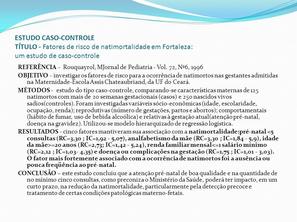ESTUDO CASO-CONTROLE TÍTULO - Fatores de risco de natimortalidade em Fortaleza: um estudo de caso-controle REFERÊNCIA - Rouquayrol, MJornal de Pediatr
