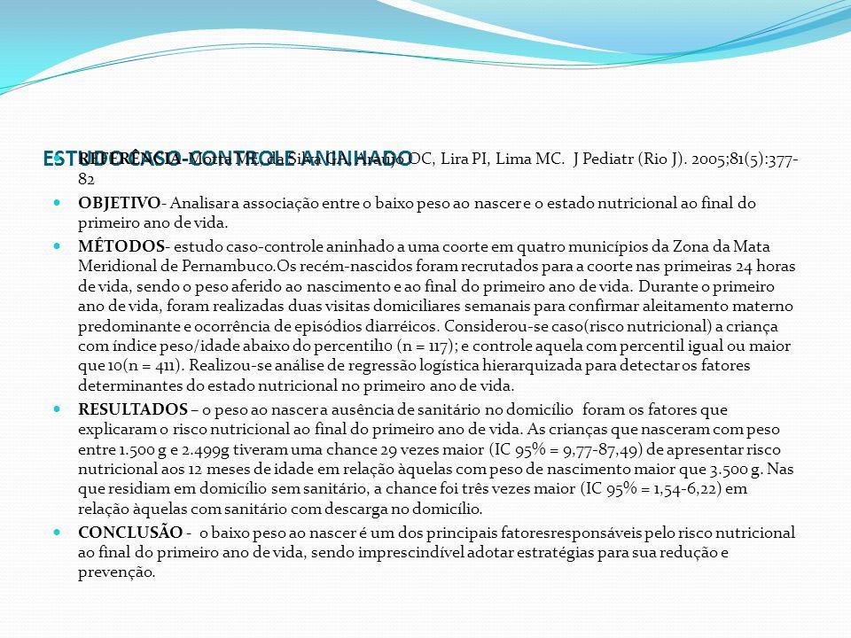 ESTUDO CASO-CONTROLE ANINHADO REFERÊNCIA-Motta ME, da Silva GA, Araújo OC, Lira PI, Lima MC. J Pediatr (Rio J). 2005;81(5):377- 82 OBJETIVO- Analisar