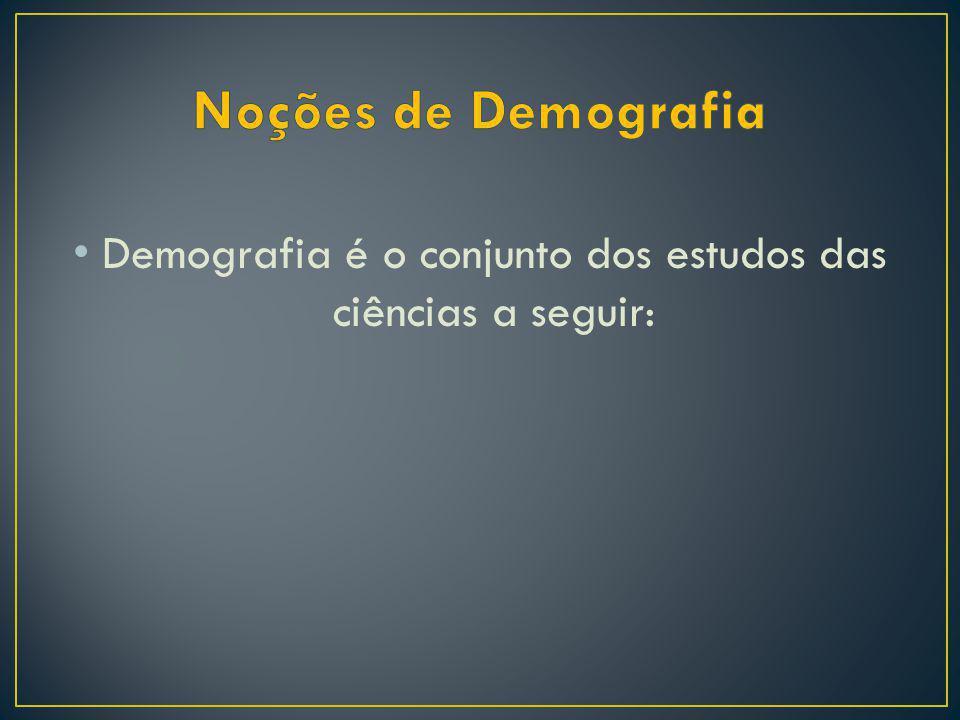 ATENÇÃO Estamos falando em DEMOGRAFIA, não confunda com DEMOCRACIA.