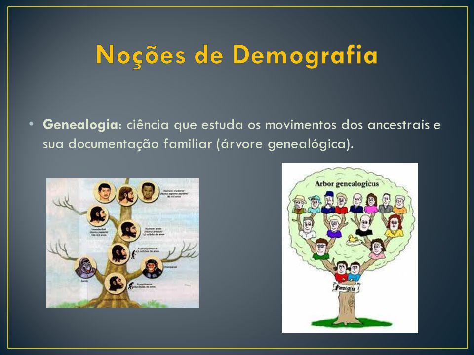 Demografia é o conjunto dos estudos das ciências a seguir: