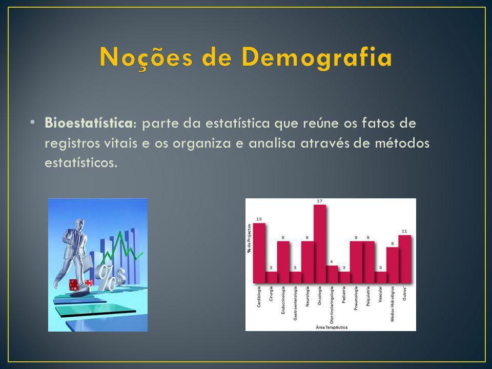 Censo: Coleta de informações e dados de aspectos sociais. Exemplos: nascimentos, casamentos, separações, óbitos etc. Você saberia dizer se a sua famíl