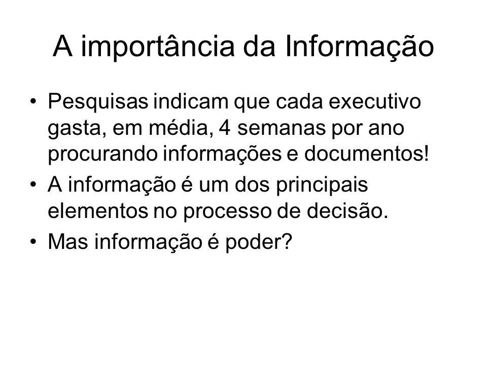 A importância da Informação Pesquisas indicam que cada executivo gasta, em média, 4 semanas por ano procurando informações e documentos.