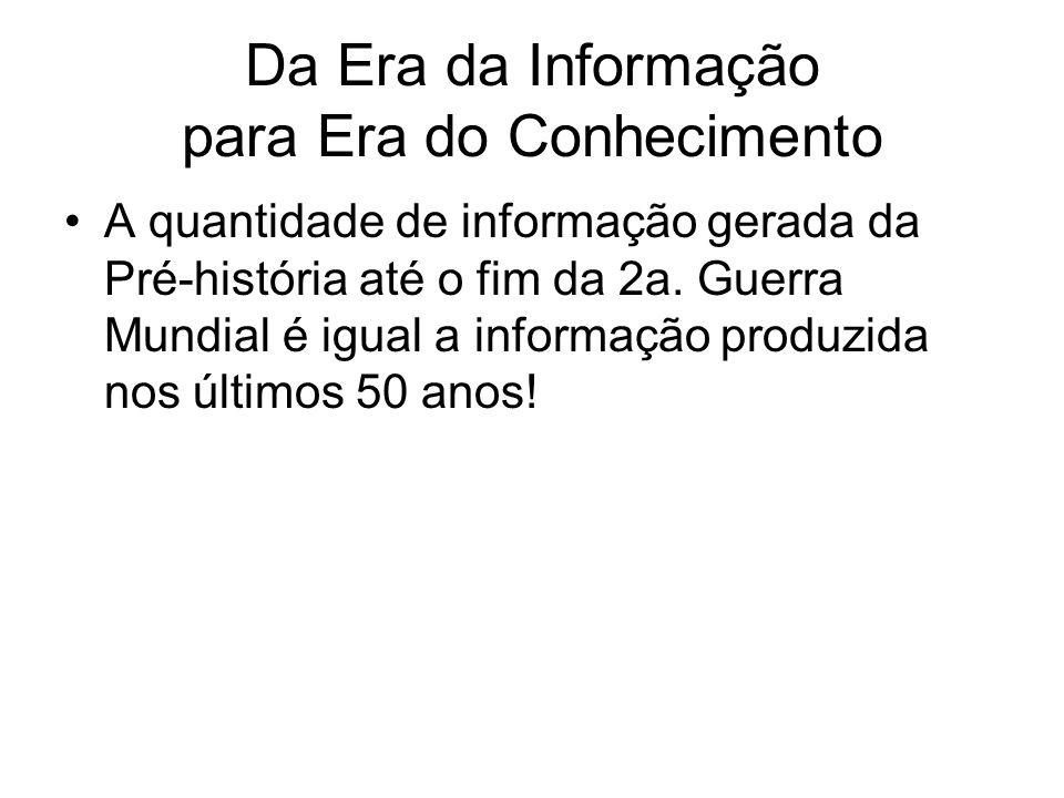 Da Era da Informação para Era do Conhecimento A quantidade de informação gerada da Pré-história até o fim da 2a.