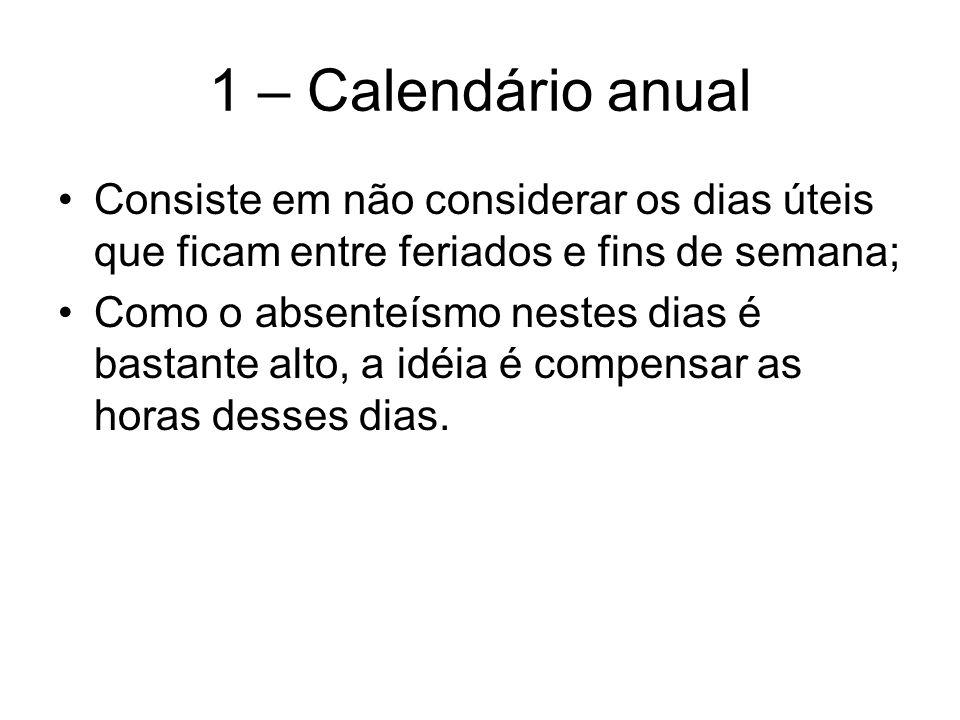 1 – Calendário anual Consiste em não considerar os dias úteis que ficam entre feriados e fins de semana; Como o absenteísmo nestes dias é bastante alto, a idéia é compensar as horas desses dias.
